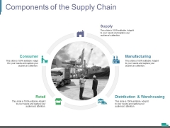 Components Of The Supply Chain Ppt PowerPoint Presentation Inspiration Slides