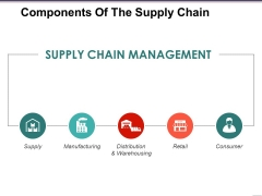 Components Of The Supply Chain Template 1 Ppt PowerPoint Presentation Infographic Template Files