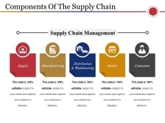 Components Of The Supply Chain Template 1 Ppt PowerPoint Presentation Inspiration Deck
