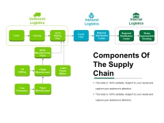 Components Of The Supply Chain Template 2 Ppt PowerPoint Presentation Inspiration Example Introduction