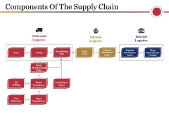 Components Of The Supply Chain Template 2 Ppt PowerPoint Presentation Portfolio Outfit