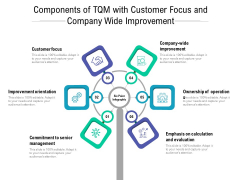 Components Of Tqm With Customer Focus And Company Wide Improvement Ppt PowerPoint Presentation Ideas Brochure PDF