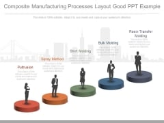 Composite Manufacturing Processes Layout Good Ppt Example