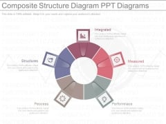 Composite Structure Diagram Ppt Diagrams
