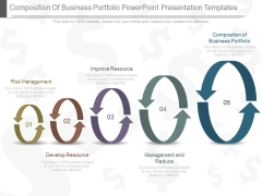 Composition Of Business Portfolio Powerpoint Presentation Templates