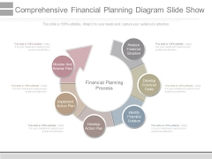 Comprehensive Financial Planning Diagram Slide Show