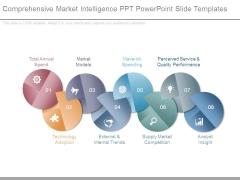Comprehensive Market Intelligence Ppt Powerpoint Slide Templates
