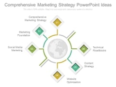 Comprehensive Marketing Strategy Powerpoint Ideas