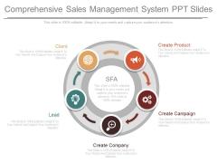Comprehensive Sales Management System Ppt Slides