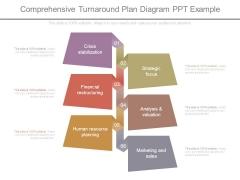 Comprehensive Turnaround Plan Diagram Ppt Example
