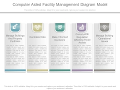 Computer Aided Facility Management Diagram Model