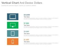 Computer Development And Generation Chart Powerpoint Slides