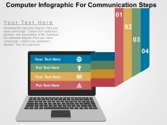 Computer Infographic For Communication Steps Powerpoint Templates