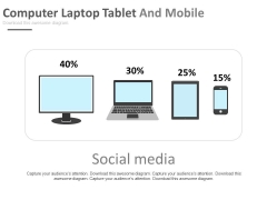 Computer Laptop Tablet And Mobile With Percentage Values Powerpoint Slides