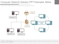 Computer Network Solution Ppt Examples Slides