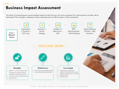 Computer Security Incident Handling Business Impact Assessment Ppt Infographics Rules PDF