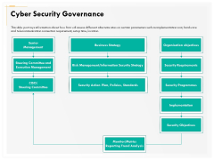 Computer Security Incident Handling Cyber Security Governance Ppt Gallery Summary PDF