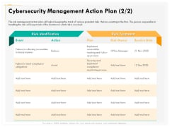 Computer Security Incident Handling Cybersecurity Management Action Plan Graphics PDF