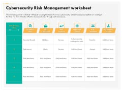 Computer Security Incident Handling Cybersecurity Risk Management Worksheet Ideas PDF