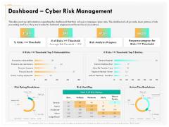 Computer Security Incident Handling Dashboard Cyber Risk Management Download PDF
