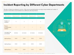 Computer Security Incident Handling Incident Reporting By Different Cyber Departments Brochure PDF