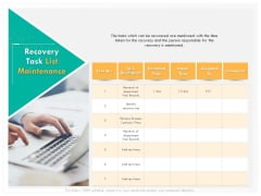 Computer Security Incident Handling Recovery Task List Maintenance Background PDF