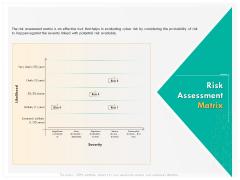 Computer Security Incident Handling Risk Assessment Matrix Ppt Show Design Ideas PDF