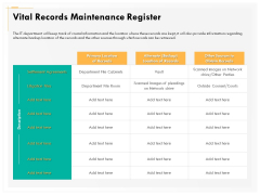 Computer Security Incident Handling Vital Records Maintenance Register Icons PDF