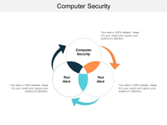 Computer Security Ppt PowerPoint Presentation Layouts Format Ideas Cpb