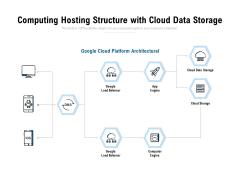 Computing Hosting Structure With Cloud Data Storage Ppt PowerPoint Presentation Portfolio Topics