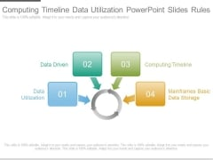 Computing Timeline Data Utilization Powerpoint Slides Rules