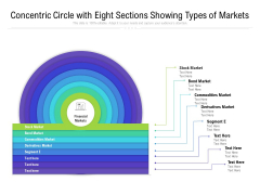 Concentric Circle With Eight Sections Showing Types Of Markets Ppt PowerPoint Presentation File Background Images PDF