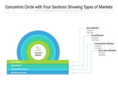 Concentric Circle With Four Sections Showing Types Of Markets Ppt PowerPoint Presentation File Graphics Tutorials PDF