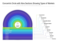 Concentric Circle With Nine Sections Showing Types Of Markets Ppt PowerPoint Presentation File Show PDF