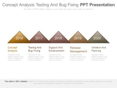 Concept Analysis Testing And Bug Fixing Ppt Presentation