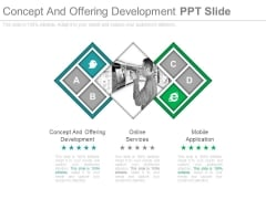 Concept And Offering Development Ppt Slide