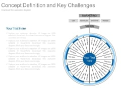 Concept Definition And Key Challenges Ppt Slides