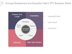 Concept Development And Evaluation Matrix Ppt Examples Slides