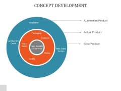 Concept Development Ppt PowerPoint Presentation Infographic Template