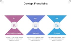 Concept Franchising Ppt PowerPoint Presentation Ideas Inspiration Cpb