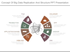 Concept Of Big Data Replication And Structure Ppt Presentation
