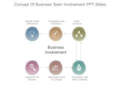 Concept Of Business Team Involvement Ppt Slides