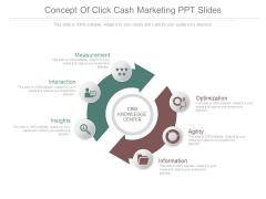 Concept Of Click Cash Marketing Ppt Slides