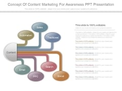 Concept Of Content Marketing For Awareness Ppt Presentation