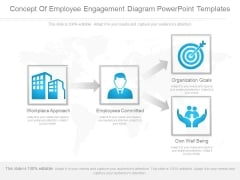 Concept Of Employee Engagement Diagram Powerpoint Templates