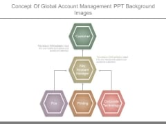 Concept Of Global Account Management Ppt Background Images