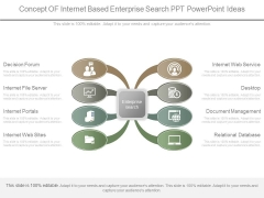 Concept Of Internet Based Enterprise Search Ppt Powerpoint Ideas