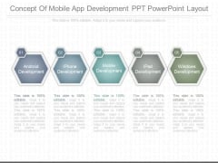 Concept Of Mobile App Development Ppt Powerpoint Layout