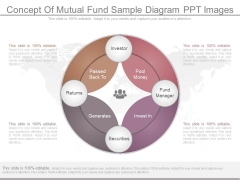 Concept Of Mutual Fund Sample Diagram Ppt Images