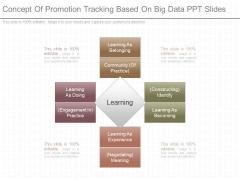 Concept Of Promotion Tracking Based On Big Data Ppt Slides